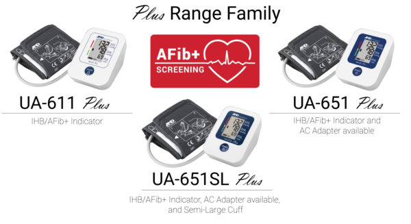 A&D Plus Range Family